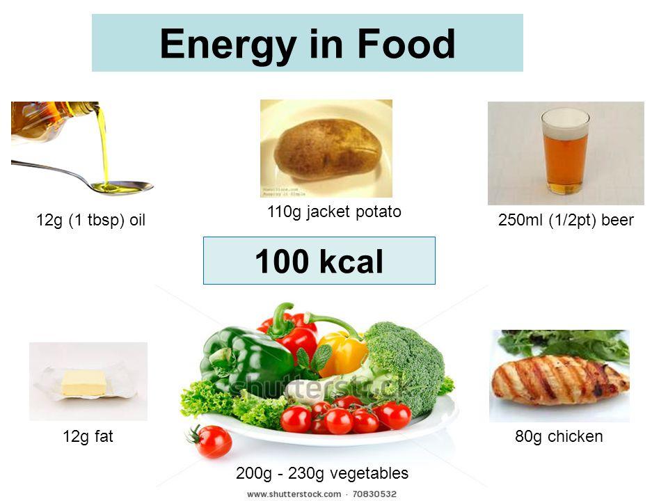 Energy in Food 100 kcal 250ml (1/2pt) beer 80g chicken12g fat 12g (1 tbsp) oil 110g jacket potato 200g - 230g vegetables