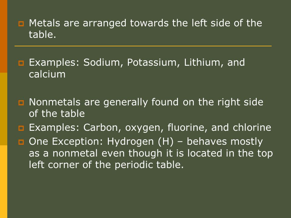  Metals are arranged towards the left side of the table.
