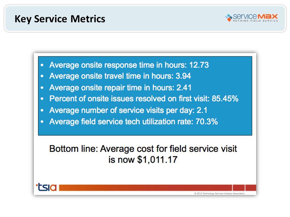 Key Service Metrics
