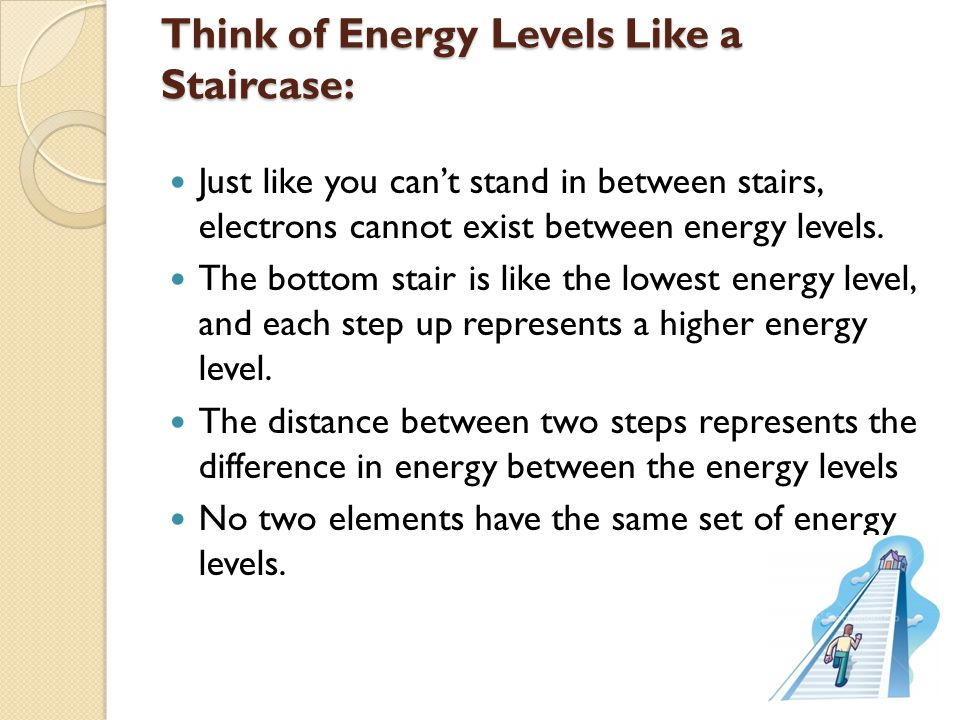 Think of Energy Levels Like a Staircase: Just like you can't stand in between stairs, electrons cannot exist between energy levels.