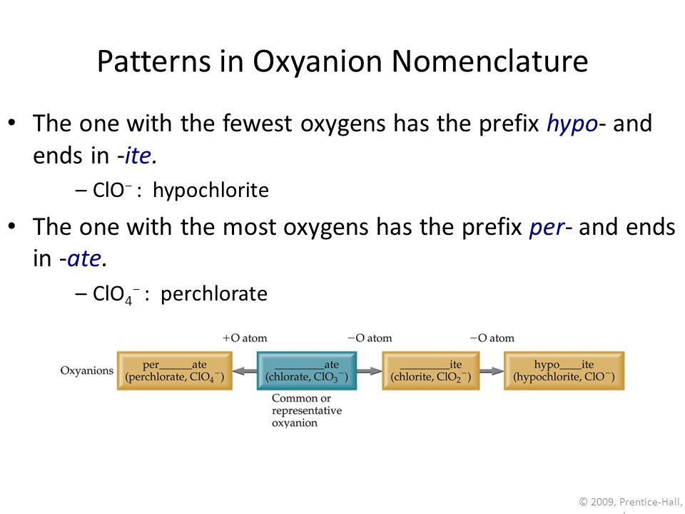 © 2009, Prentice-Hall, Inc. Patterns in Oxyanion Nomenclature The one with the fewest oxygens has the prefix hypo- and ends in -ite. –ClO − : hypochlo