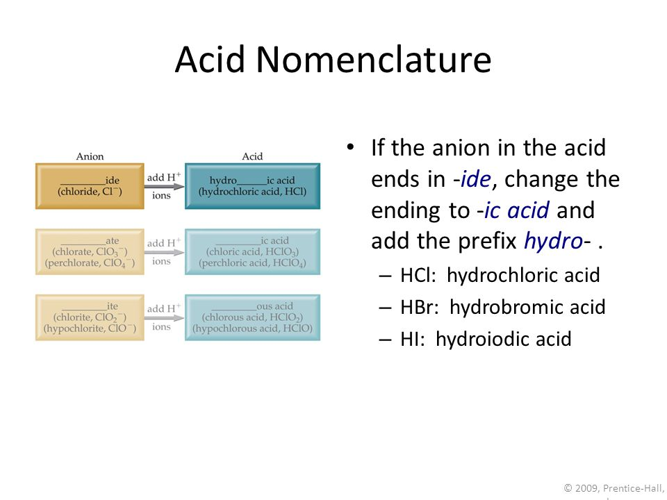 © 2009, Prentice-Hall, Inc. Acid Nomenclature If the anion in the acid ends in -ide, change the ending to -ic acid and add the prefix hydro-. – HCl: h
