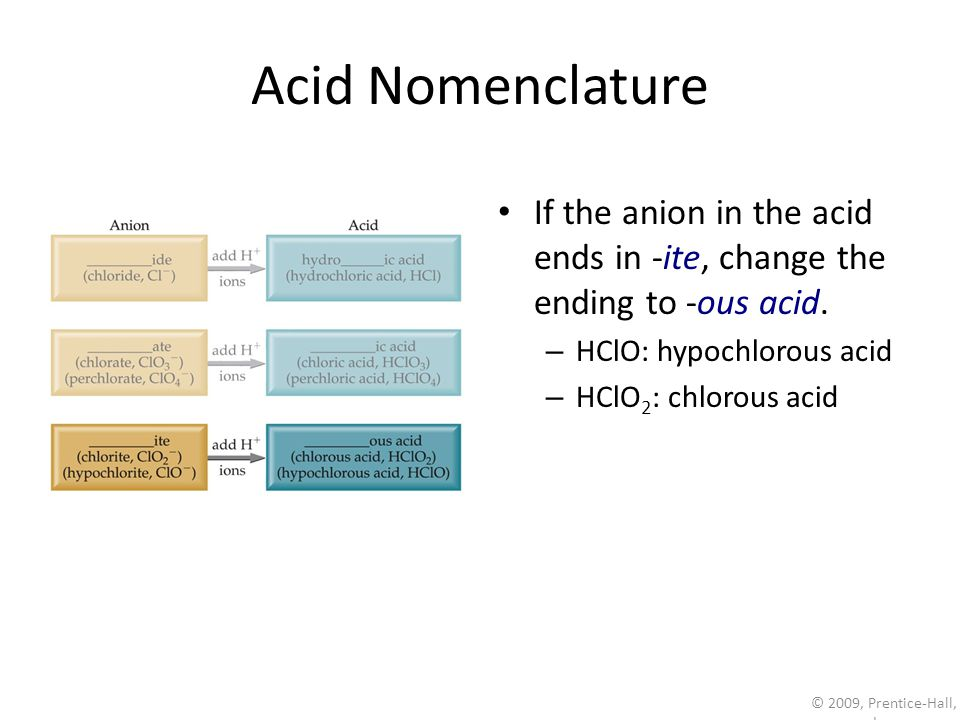 © 2009, Prentice-Hall, Inc. Acid Nomenclature If the anion in the acid ends in -ite, change the ending to -ous acid. – HClO: hypochlorous acid – HClO