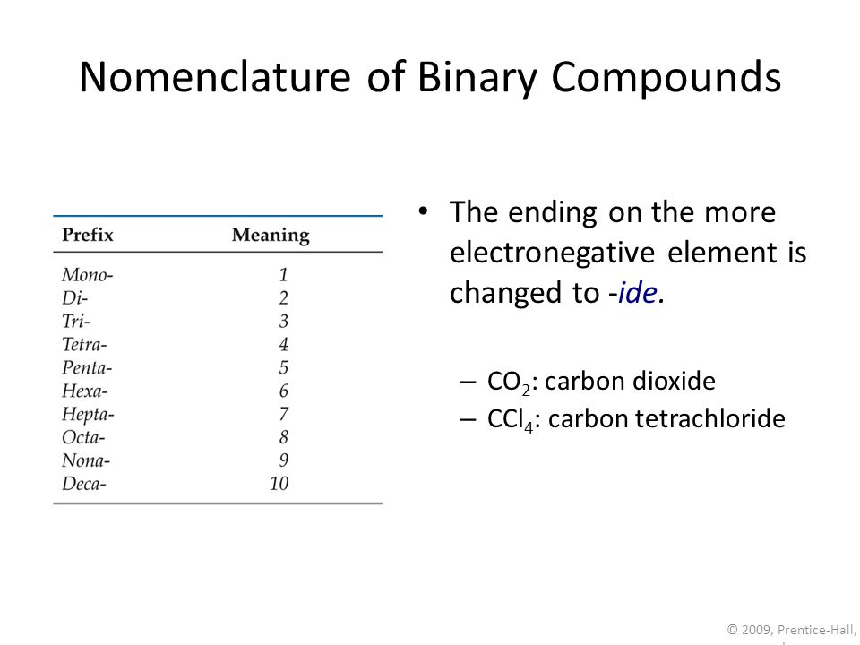 © 2009, Prentice-Hall, Inc. Nomenclature of Binary Compounds The ending on the more electronegative element is changed to -ide. – CO 2 : carbon dioxid