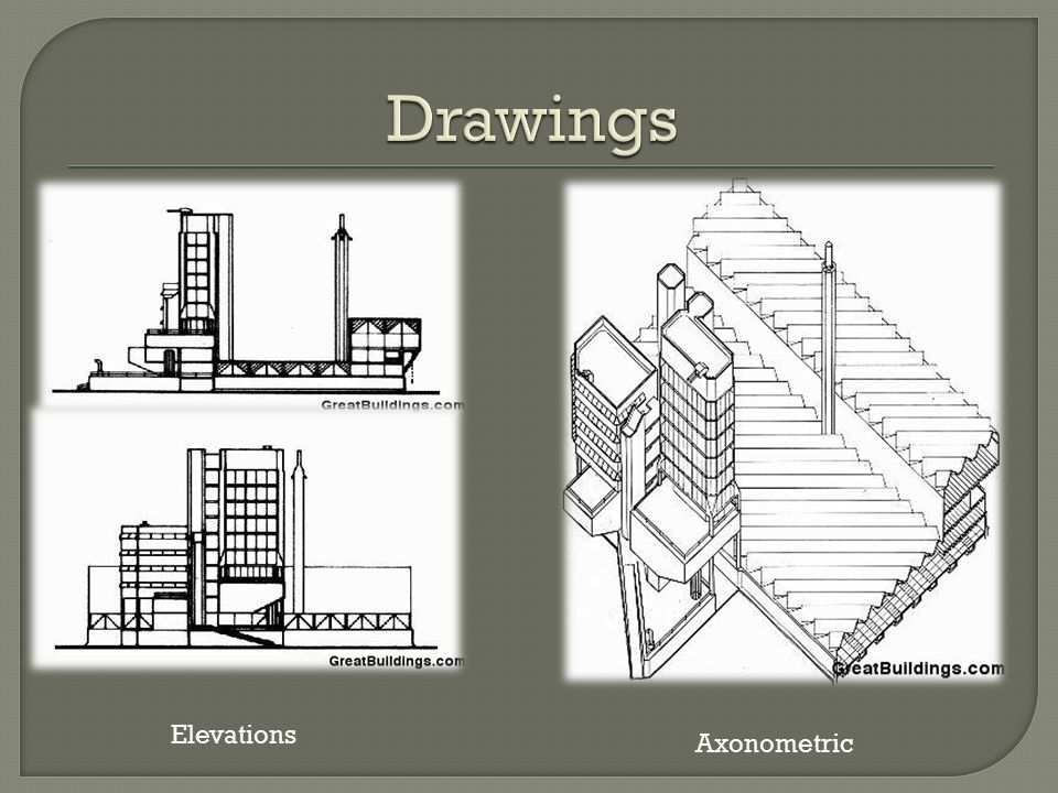 Axonometric Elevations