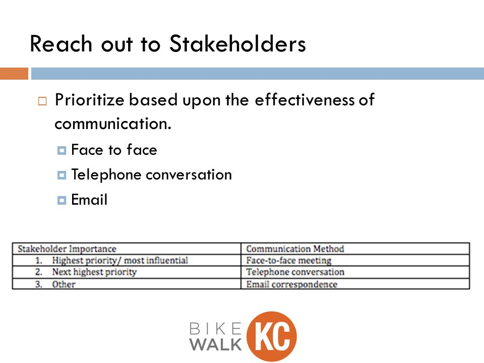 Reach out to Stakeholders  Prioritize based upon the effectiveness of communication.