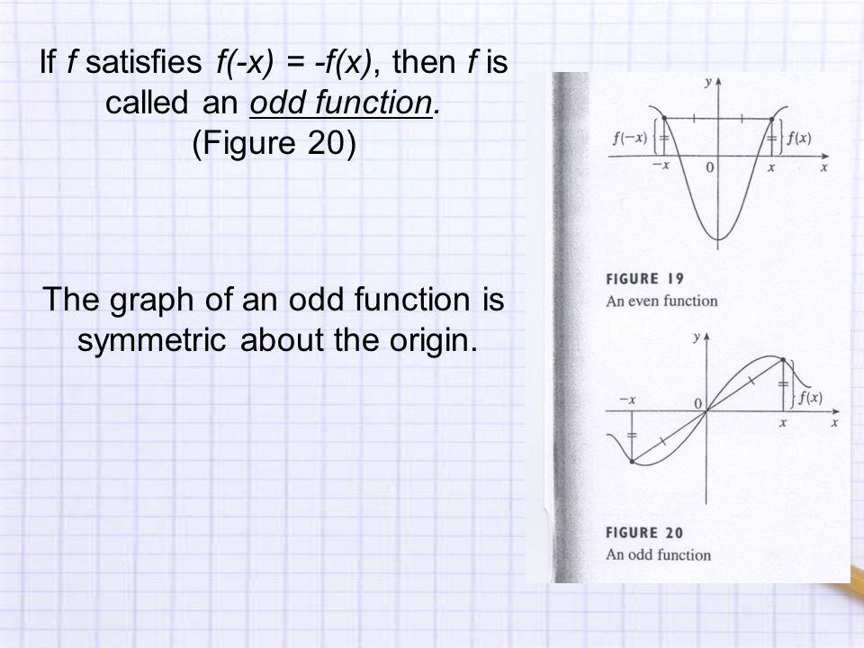 If f satisfies f(-x) = -f(x), then f is called an odd function.