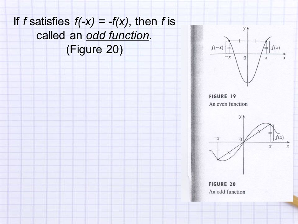 If f satisfies f(-x) = -f(x), then f is called an odd function. (Figure 20)