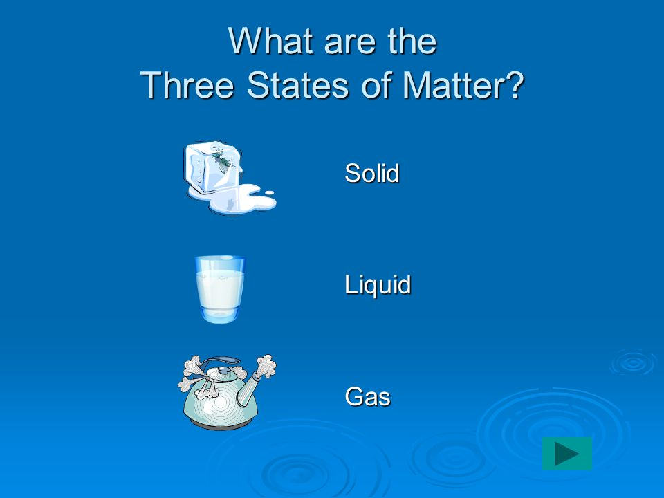 What are the Three States of Matter? SolidLiquidGas
