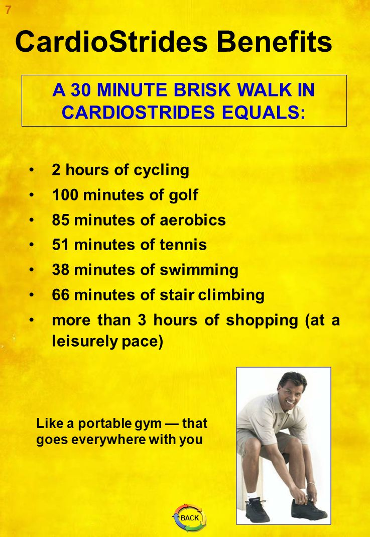 CardioStrides Benefits 2 hours of cycling 100 minutes of golf 85 minutes of aerobics 51 minutes of tennis 38 minutes of swimming 66 minutes of stair climbing more than 3 hours of shopping (at a leisurely pace) A 30 MINUTE BRISK WALK IN CARDIOSTRIDES EQUALS: 7 Like a portable gym — that goes everywhere with you BACK