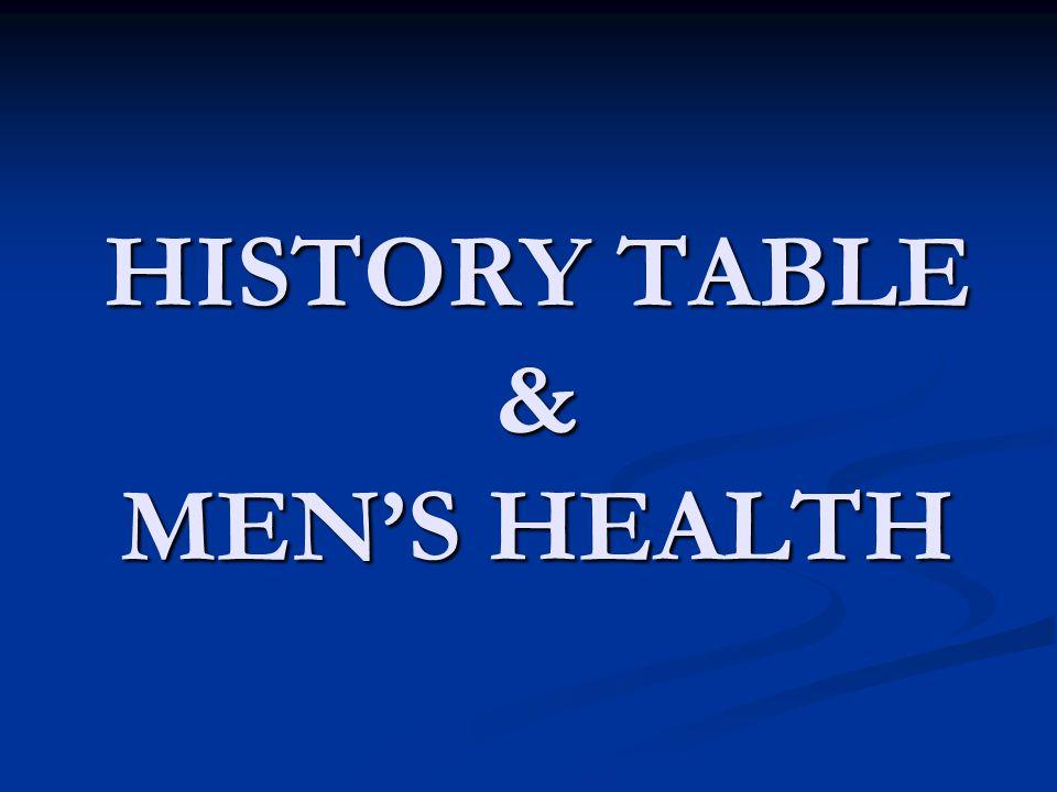HISTORY TABLE & MEN'S HEALTH
