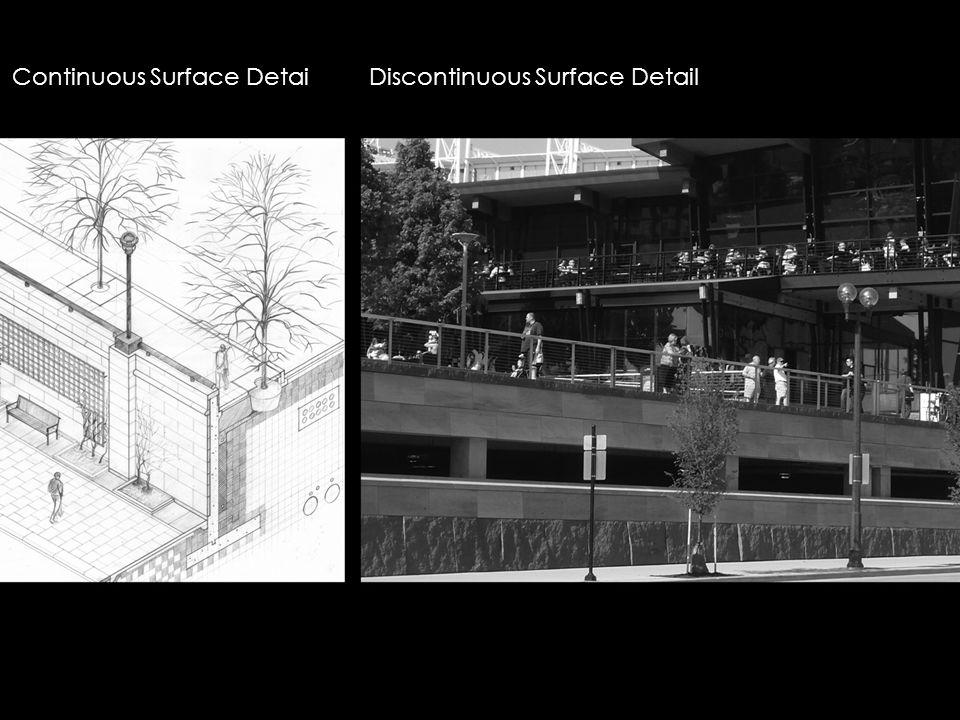 Continuous Surface Detai Discontinuous Surface Detail