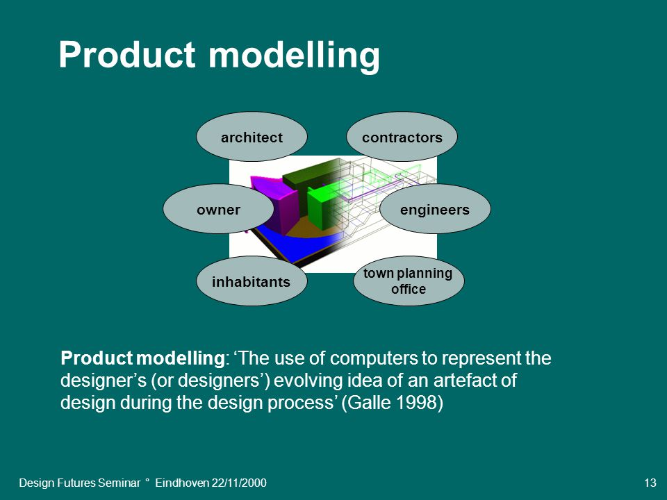 Design Futures Seminar ° Eindhoven 22/11/2000 13 Product modelling Product modelling: 'The use of computers to represent the designer's (or designers') evolving idea of an artefact of design during the design process' (Galle 1998) architect ownercontractorsengineersinhabitants town planning office