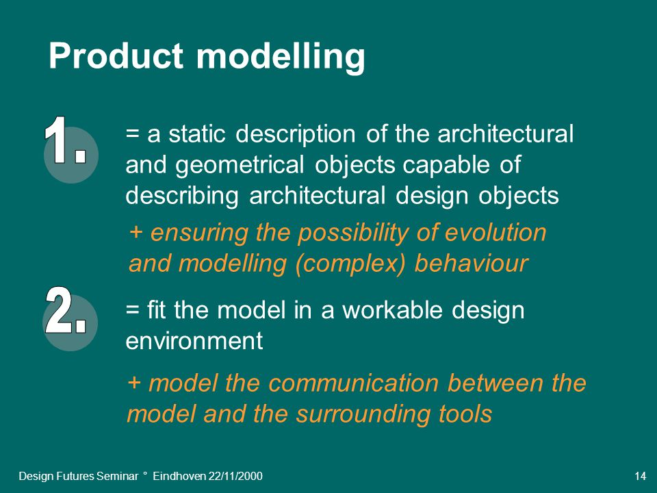 Design Futures Seminar ° Eindhoven 22/11/2000 14 = fit the model in a workable design environment = a static description of the architectural and geometrical objects capable of describing architectural design objects + ensuring the possibility of evolution and modelling (complex) behaviour + model the communication between the model and the surrounding tools Product modelling
