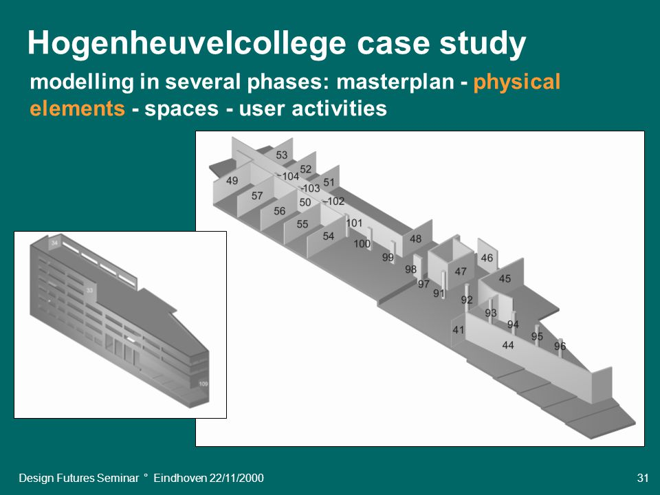 Design Futures Seminar ° Eindhoven 22/11/2000 31 modelling in several phases: masterplan - physical elements - spaces - user activities Hogenheuvelcollege case study