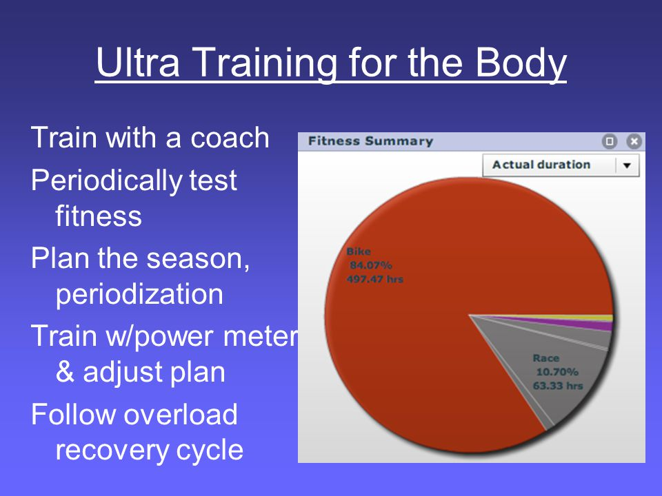 Ultra Training for the Body Train with a coach Periodically test fitness Plan the season, periodization Train w/power meter, & adjust plan Follow overload recovery cycle