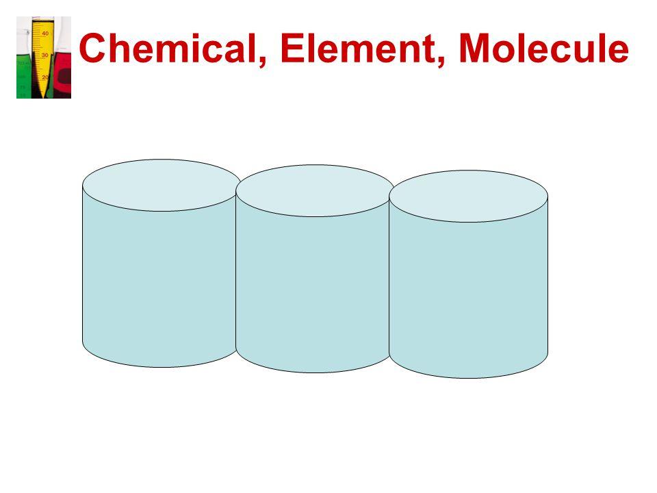 Chemical, Element, Molecule