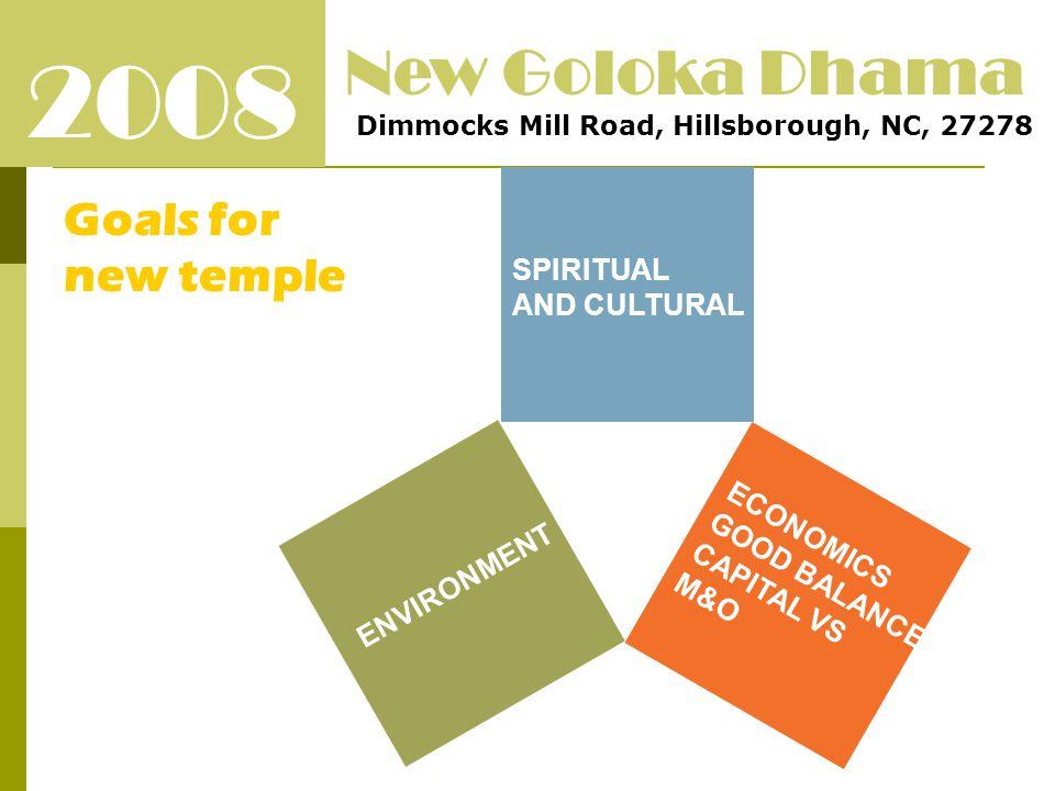2008 New Goloka Dhama Dimmocks Mill Road, Hillsborough, NC, 27278 Project Design ELEVATIONS