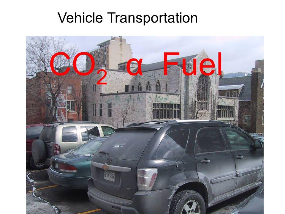 Vehicle Transportation CO 2 α Fuel