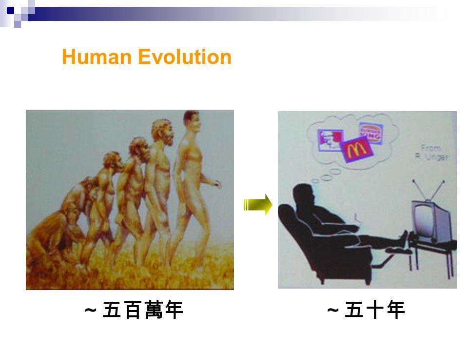 Human Evolution ~五百萬年 ~五十年