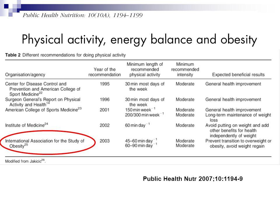 Public Health Nutr 2007;10:1194-9