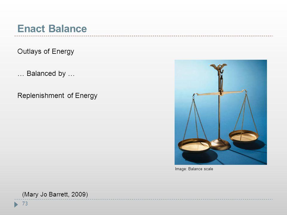 73 Enact Balance Outlays of Energy … Balanced by … Replenishment of Energy Image: Balance scale (Mary Jo Barrett, 2009)