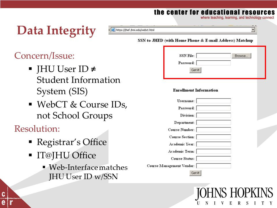 Click to edit Master title style Data Integrity Concern/Issue:  JHU User ID ≠ Student Information System (SIS)  WebCT & Course IDs, not School Group