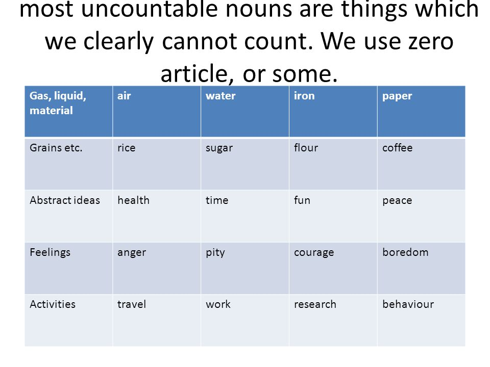 most uncountable nouns are things which we clearly cannot count.