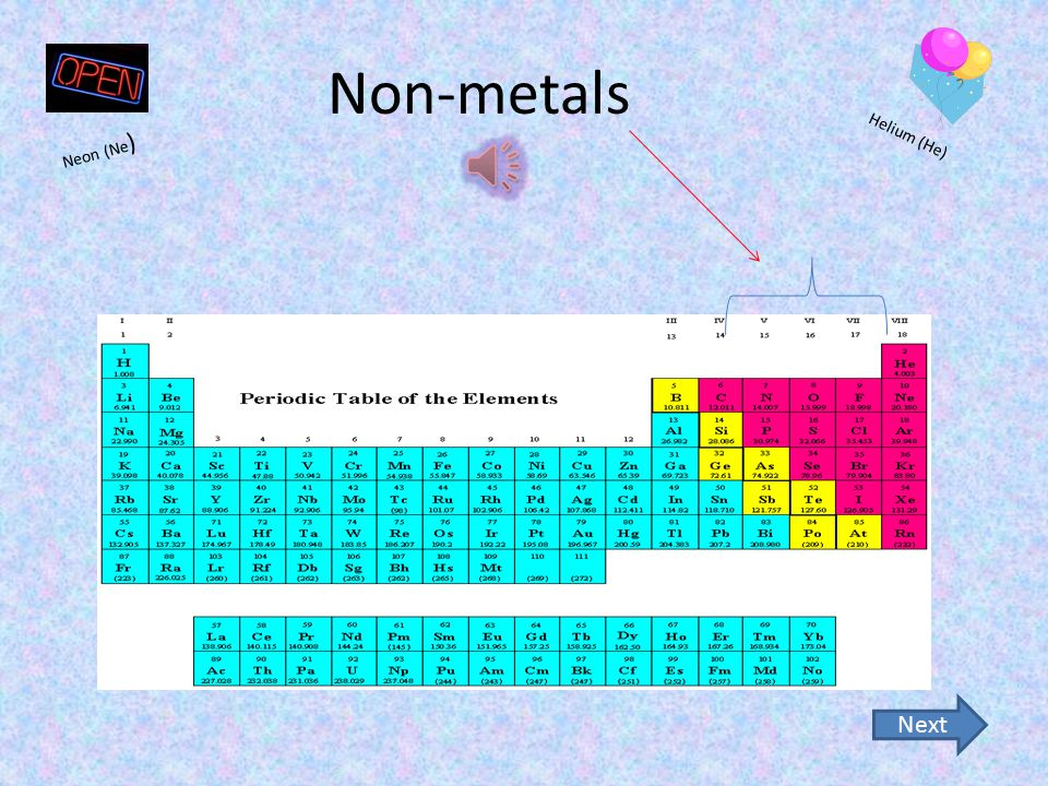 Metals are on the left side of the periodic table.