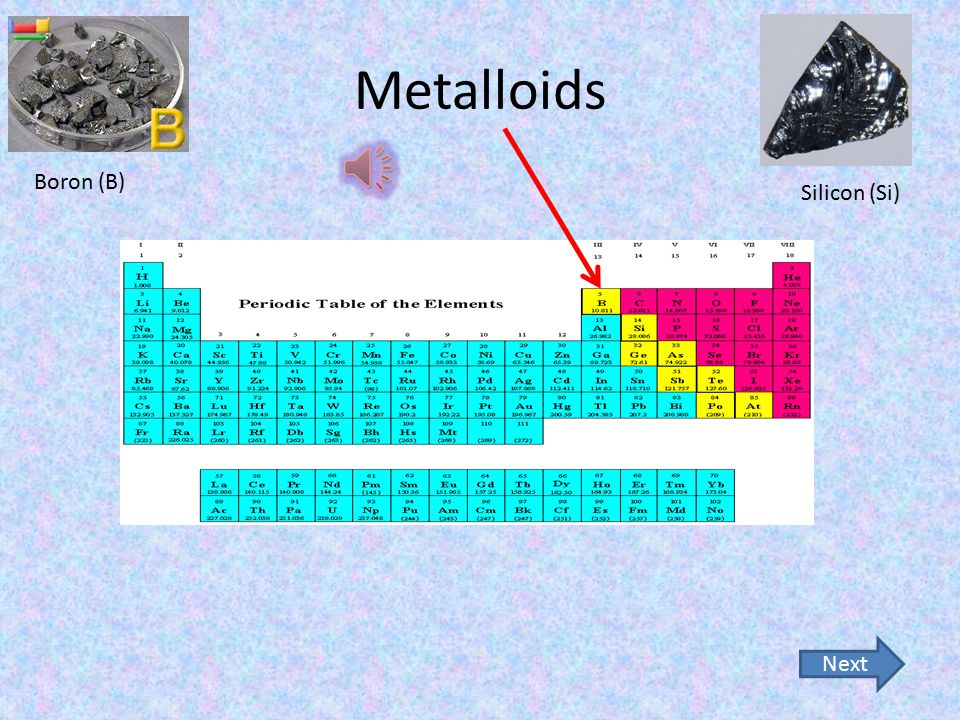 Are found on the right side of the periodic table.