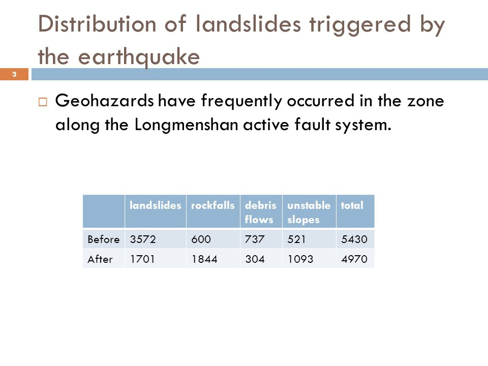 Distribution of landslides triggered by the earthquake 3  Geohazards have frequently occurred in the zone along the Longmenshan active fault system.