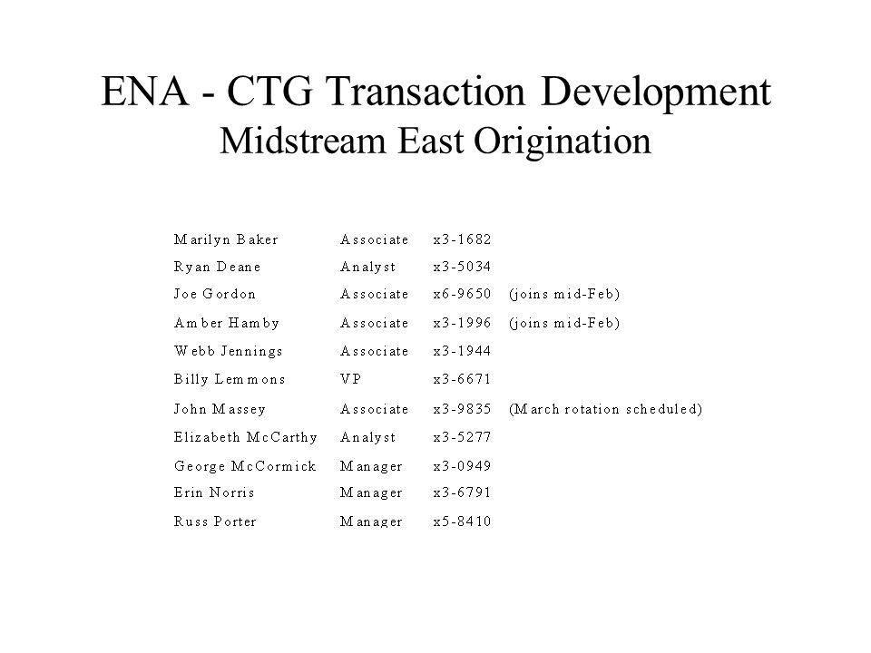 ENA - CTG Transaction Development Midstream East Origination