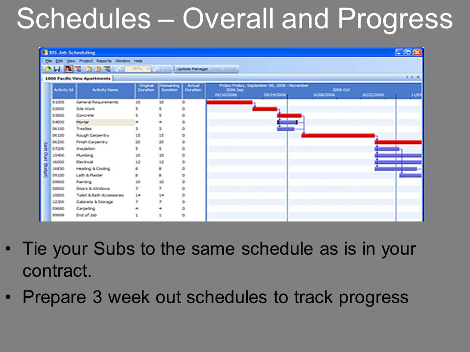 Schedules – Overall and Progress Tie your Subs to the same schedule as is in your contract. Prepare 3 week out schedules to track progress