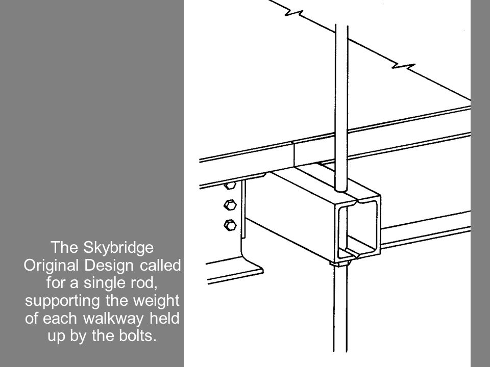The Skybridge Original Design called for a single rod, supporting the weight of each walkway held up by the bolts.