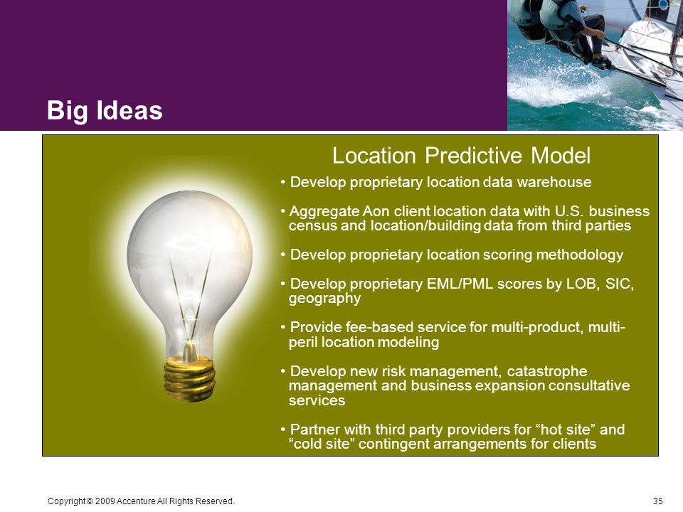35 Copyright © 2009 Accenture All Rights Reserved. Big Ideas Location Predictive Model Develop proprietary location data warehouse Aggregate Aon clien