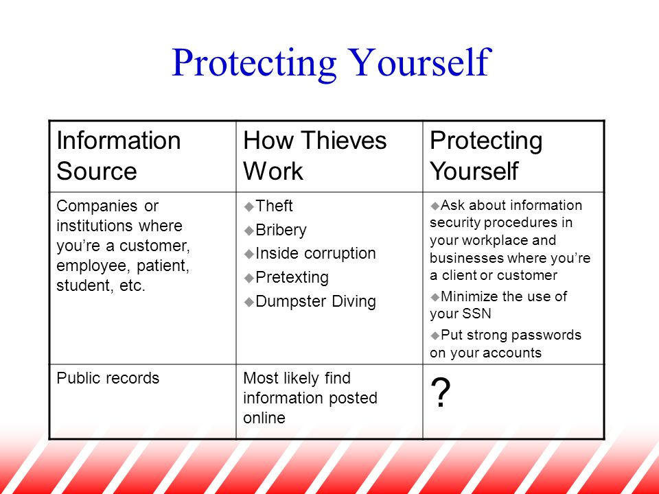 Protecting Yourself Information Source How Thieves Work Protecting Yourself Companies or institutions where you're a customer, employee, patient, student, etc.