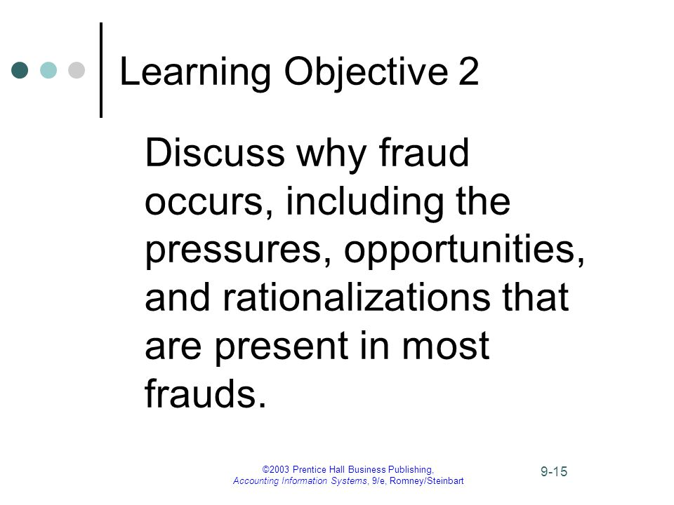 ©2003 Prentice Hall Business Publishing, Accounting Information Systems, 9/e, Romney/Steinbart 9-15 Learning Objective 2 Discuss why fraud occurs, including the pressures, opportunities, and rationalizations that are present in most frauds.