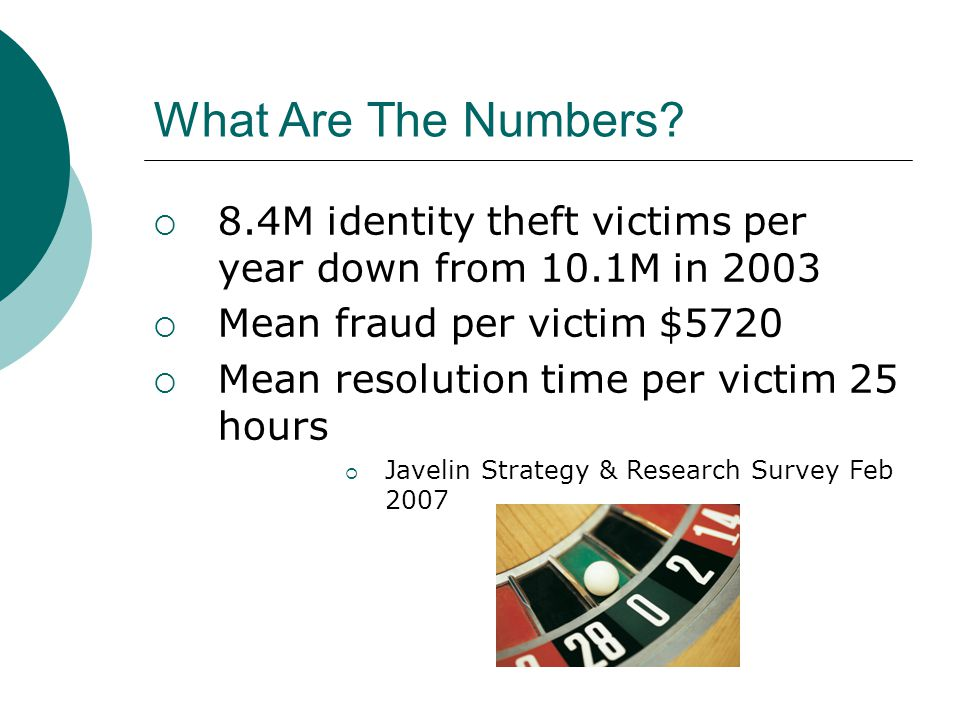 What Are The Numbers?  8.4M identity theft victims per year down from 10.1M in 2003  Mean fraud per victim $5720  Mean resolution time per victim 2