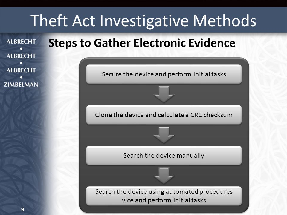 Theft Act Investigative Methods E-mail Systems Many copies may exist (sender, receiver, e- mail server) Includes text messaging in certain countries Web-based e-mail (Hotmail, GMail, Yahoo.