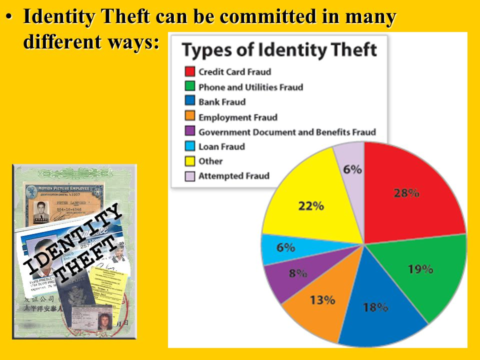 Identity Theft can be committed in many different ways:Identity Theft can be committed in many different ways: