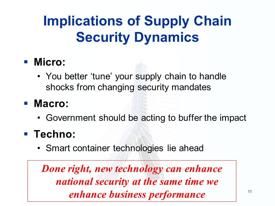 11 Implications of Supply Chain Security Dynamics  Micro: You better 'tune' your supply chain to handle shocks from changing security mandates  Macr