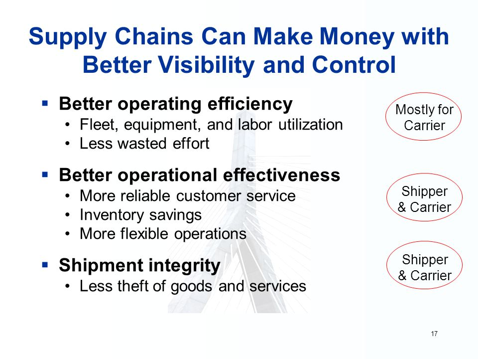17 Supply Chains Can Make Money with Better Visibility and Control  Better operating efficiency Fleet, equipment, and labor utilization Less wasted effort  Better operational effectiveness More reliable customer service Inventory savings More flexible operations  Shipment integrity Less theft of goods and services Mostly for Carrier Shipper & Carrier