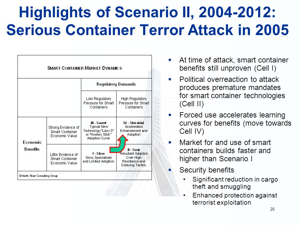 26 Highlights of Scenario II, 2004-2012: Serious Container Terror Attack in 2005  At time of attack, smart container benefits still unproven (Cell I)  Political overreaction to attack produces premature mandates for smart container technologies (Cell II)  Forced use accelerates learning curves for benefits (move towards Cell IV)  Market for and use of smart containers builds faster and higher than Scenario I  Security benefits Significant reduction in cargo theft and smuggling Enhanced protection against terrorist exploitation