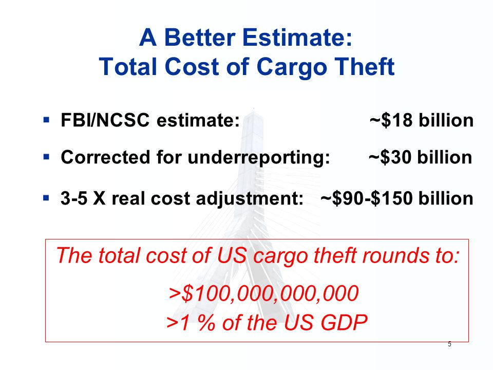 5 A Better Estimate: Total Cost of Cargo Theft  FBI/NCSC estimate: ~$18 billion  Corrected for underreporting: ~$30 billion The total cost of US cargo theft rounds to: >$100,000,000,000 >1 % of the US GDP  3-5 X real cost adjustment: ~$90-$150 billion