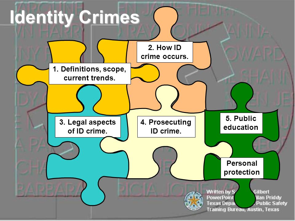 2. How ID crime occurs. 3. Legal aspects of ID crime. 4. Prosecuting ID crime. 5. Public education Personal protection 1. Definitions, scope, current