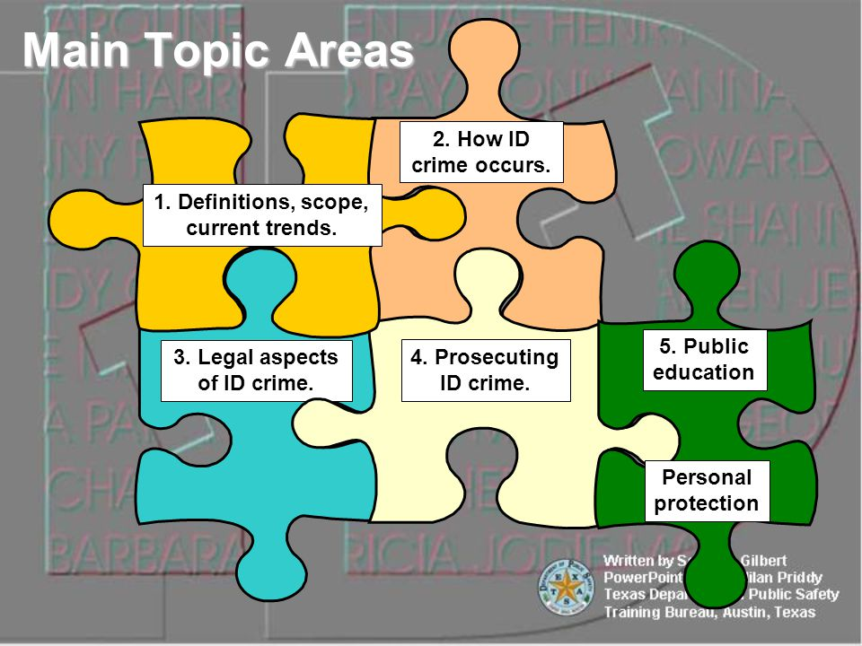 2. How ID crime occurs. 3. Legal aspects of ID crime.