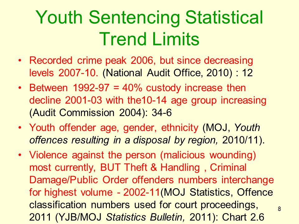 Youth Sentencing Statistical Trend Limits Recorded crime peak 2006, but since decreasing levels 2007-10.