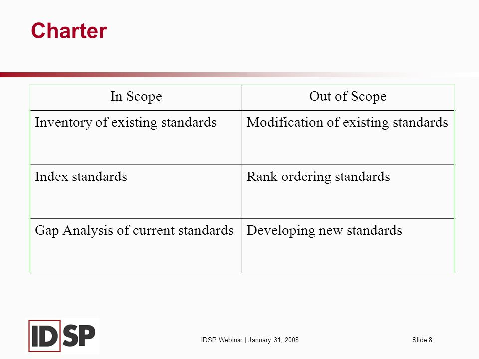 IDSP Webinar | January 31, 2008Slide 8 Charter In ScopeOut of Scope Inventory of existing standardsModification of existing standards Index standardsRank ordering standards Gap Analysis of current standardsDeveloping new standards