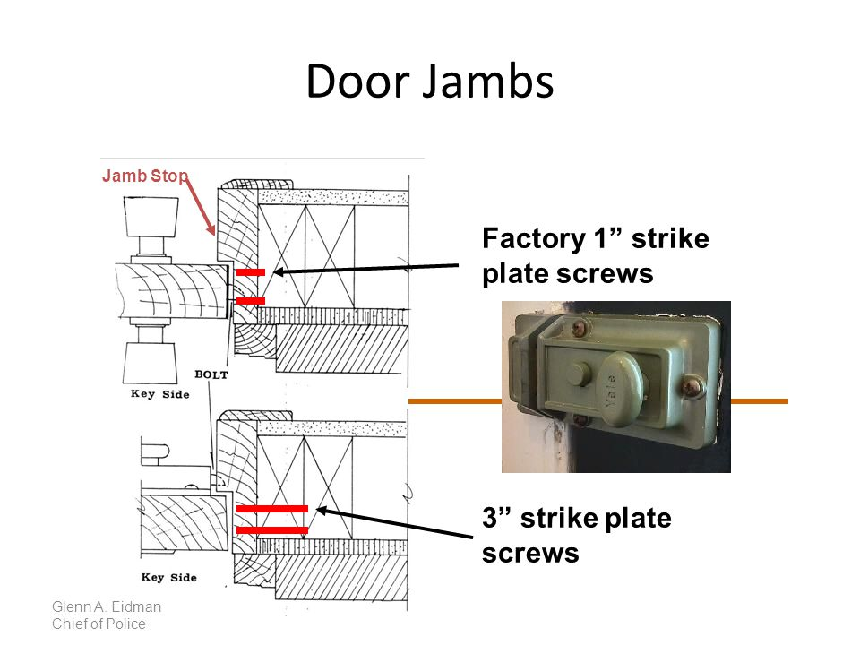 Door Jambs Glenn A.