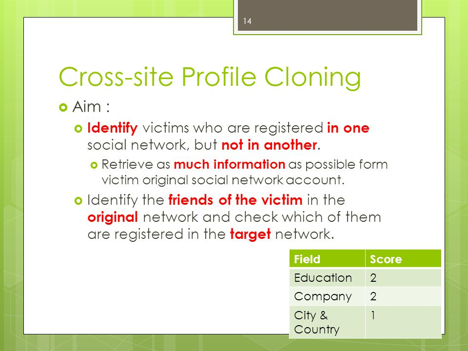 Cross-site Profile Cloning  Aim :  Identify victims who are registered in one social network, but not in another.
